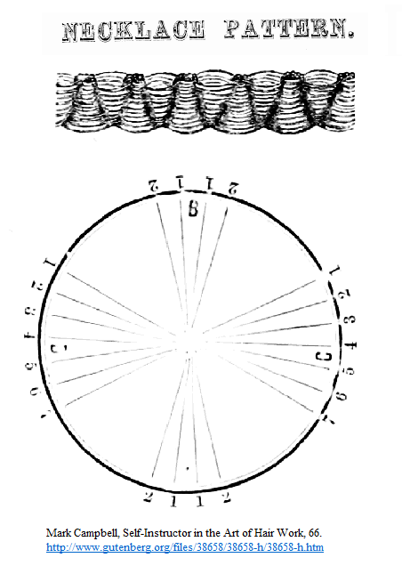 """Necklace pattern from """"Self Instructor in the Art of Hair Work,"""" compiled by Mark Campbell, 1867. Book available at Project Gutenberg: https://www.gutenberg.org/files/38658/38658-h/38658-h.htm"""